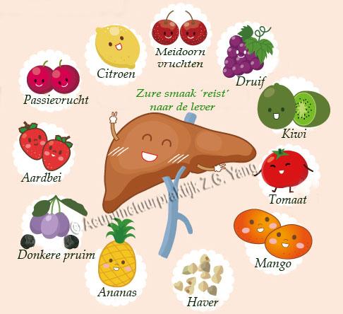 dieet voor lever en pancreas