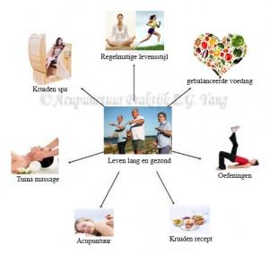 Gezondheid.new
